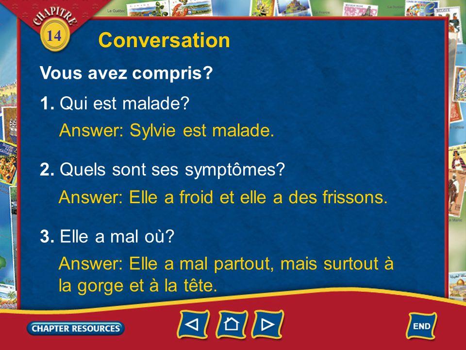 14 Conversation Sylvie: Bonjour, docteur. Médecin: Bonjour, Sylvie. Alors, quest-ce qui ne va pas? Sylvie: Je ne sais pas… Je ne me sens pas bien du t