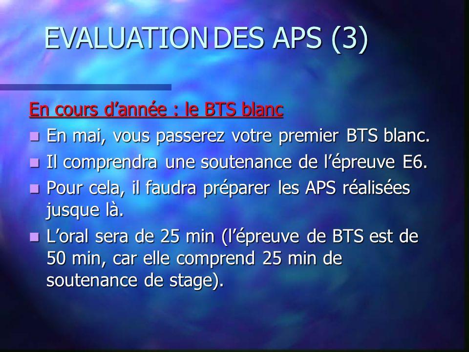 EVALUATION DES APS (2) Dans le cadre de lépreuve E6 : 25 minutes doral consacré à lAPS Létudiant interrogé doit présenter lAPS en quelques minutes (3
