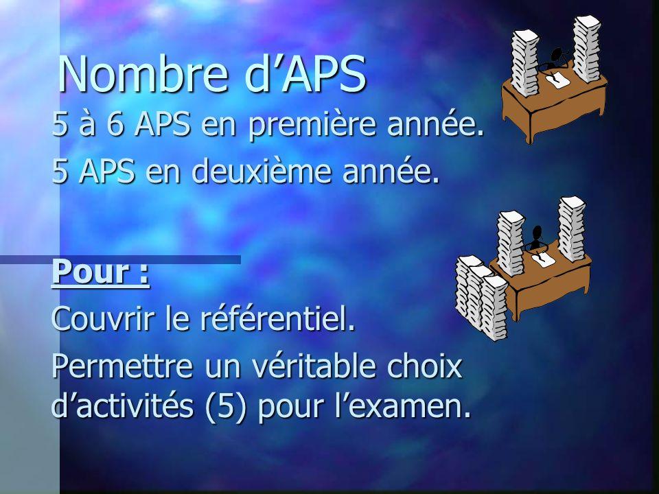 Nombre dAPS 5 à 6 APS en première année.5 APS en deuxième année.