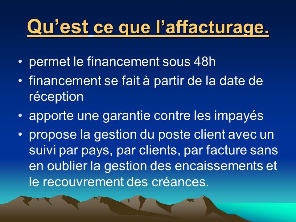 Quest ce que laffacturage. permet le financement sous 48h financement se fait à partir de la date de réception apporte une garantie contre les impayés
