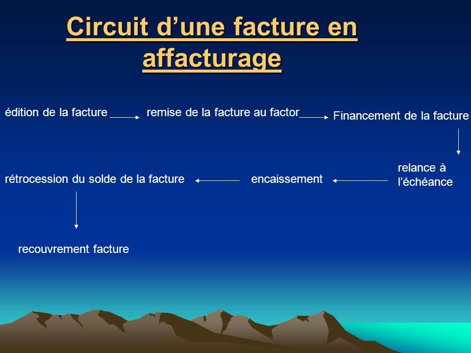 Circuit dune facture en affacturage édition de la facture remise de la facture au factor Financement de la facture relance à léchéance encaissementrét