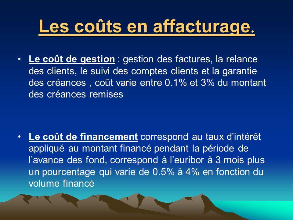 Les coûts en affacturage. Le coût de gestion : gestion des factures, la relance des clients, le suivi des comptes clients et la garantie des créances,