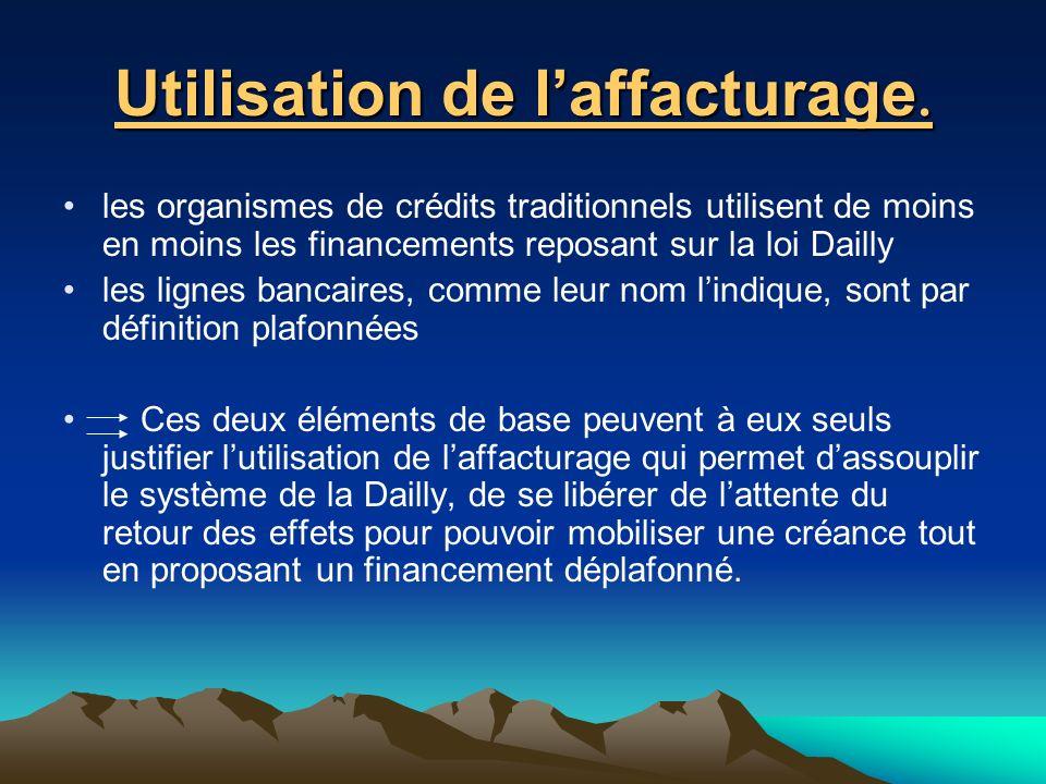Utilisation de laffacturage. les organismes de crédits traditionnels utilisent de moins en moins les financements reposant sur la loi Dailly les ligne