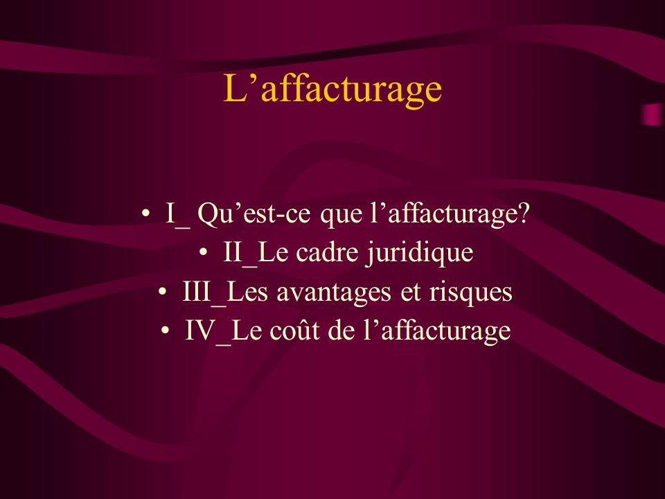 Laffacturage I_ Quest-ce que laffacturage? II_Le cadre juridique III_Les avantages et risques IV_Le coût de laffacturage