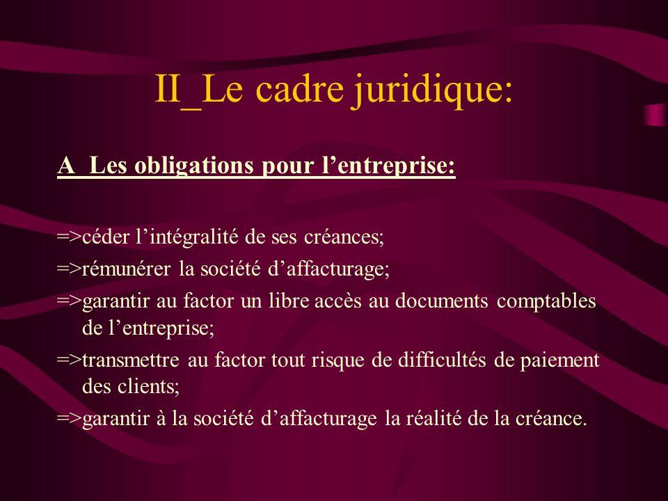 II_Le cadre juridique: A_Les obligations pour lentreprise: =>céder lintégralité de ses créances; =>rémunérer la société daffacturage; =>garantir au fa