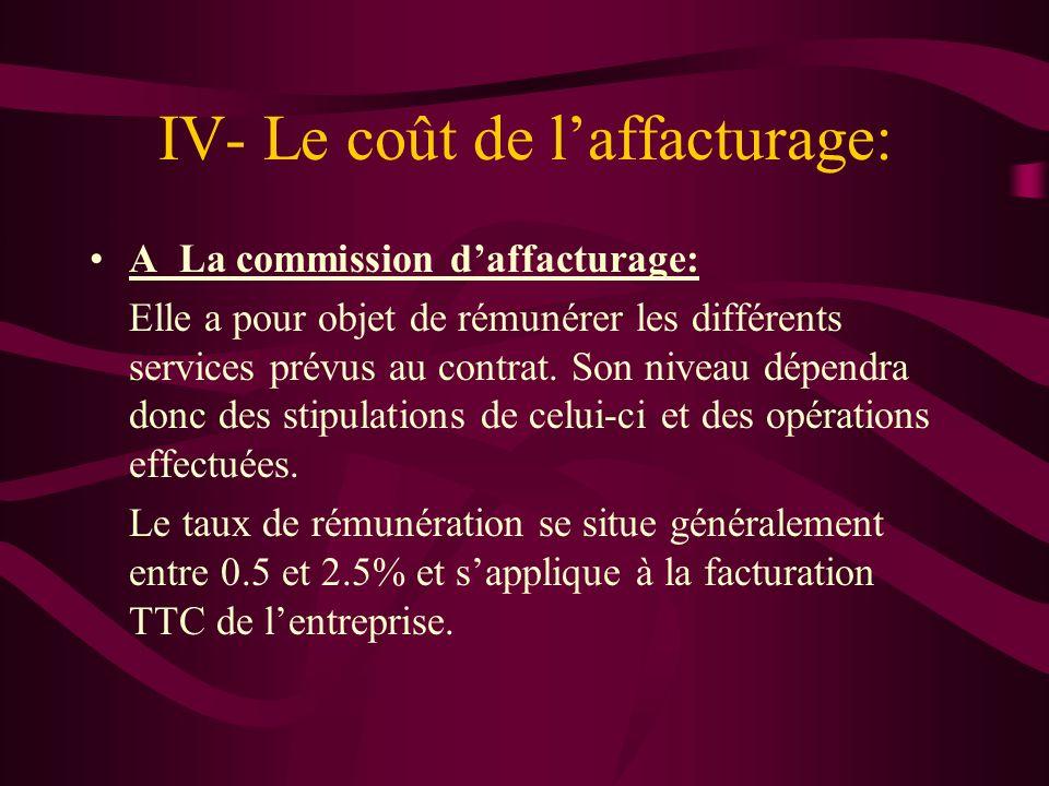 IV- Le coût de laffacturage: A_La commission daffacturage: Elle a pour objet de rémunérer les différents services prévus au contrat. Son niveau dépend