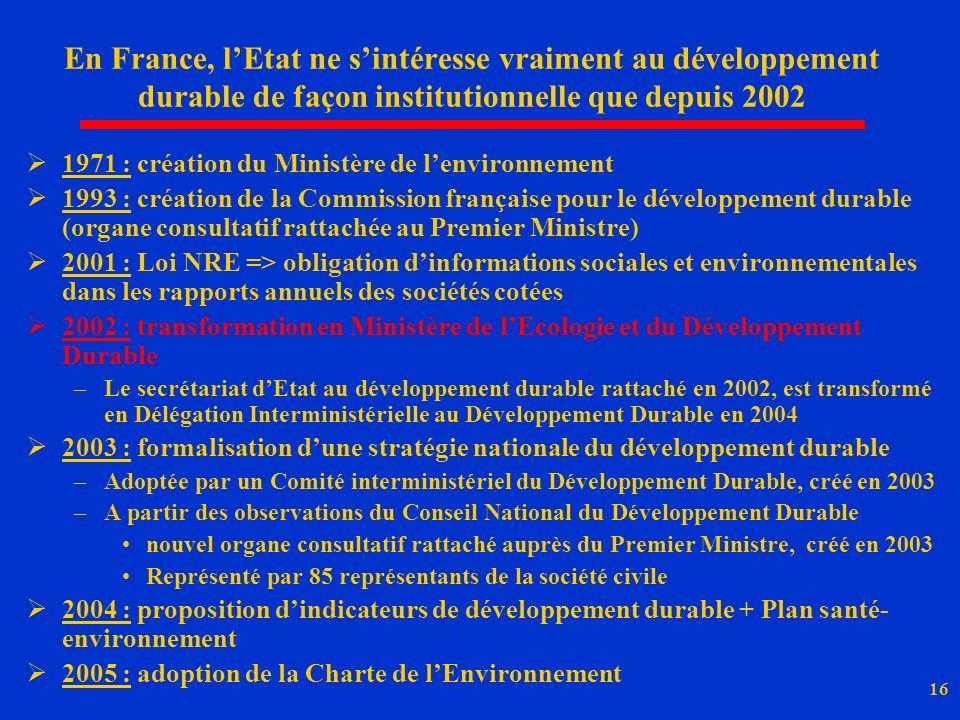 16 En France, lEtat ne sintéresse vraiment au développement durable de façon institutionnelle que depuis 2002 1971 : création du Ministère de lenviron