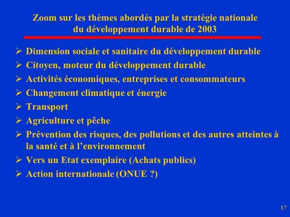 17 Zoom sur les thèmes abordés par la stratégie nationale du développement durable de 2003 Dimension sociale et sanitaire du développement durable Cit