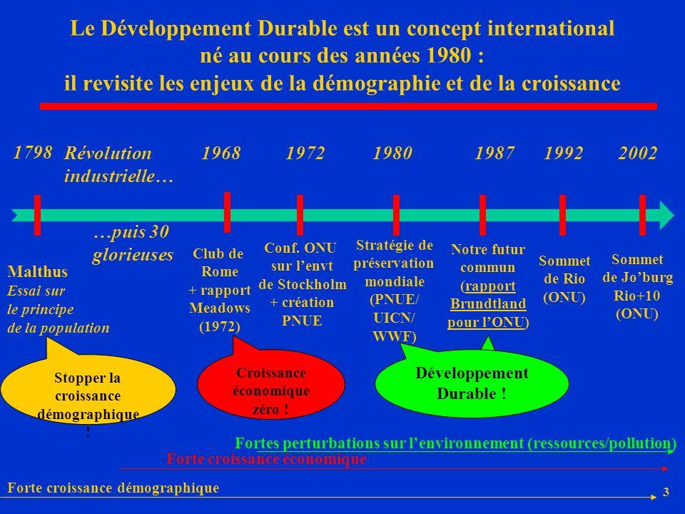 3 Le Développement Durable est un concept international né au cours des années 1980 : il revisite les enjeux de la démographie et de la croissance Malthus Essai sur le principe de la population 1798 Révolution industrielle… …puis 30 glorieuses 1968 Club de Rome + rapport Meadows (1972) 1972 Conf.