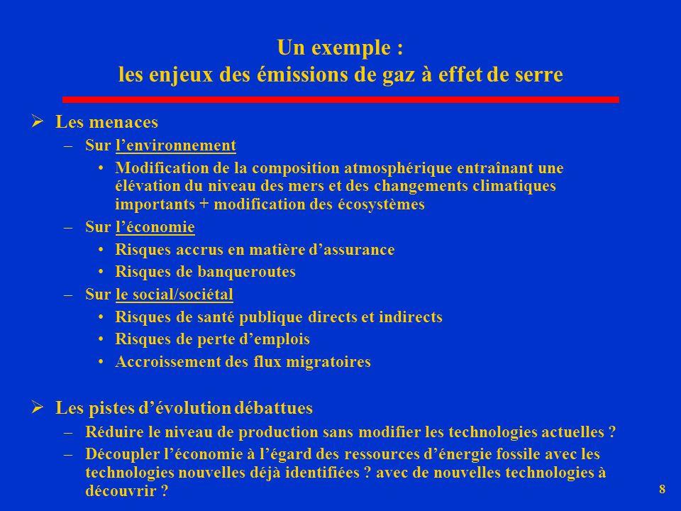 8 Un exemple : les enjeux des émissions de gaz à effet de serre Les menaces –Sur lenvironnement Modification de la composition atmosphérique entraînan