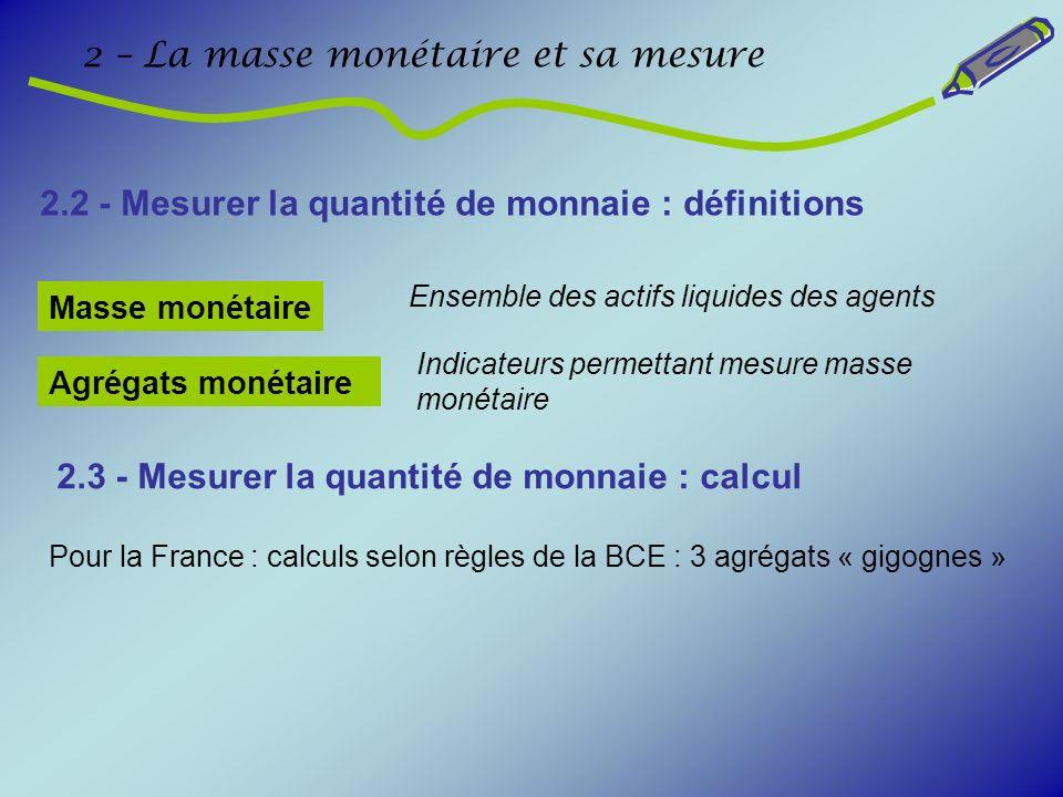 2.2 - Mesurer la quantité de monnaie : définitions 2 – La masse monétaire et sa mesure Masse monétaire Agrégats monétaire Ensemble des actifs liquides