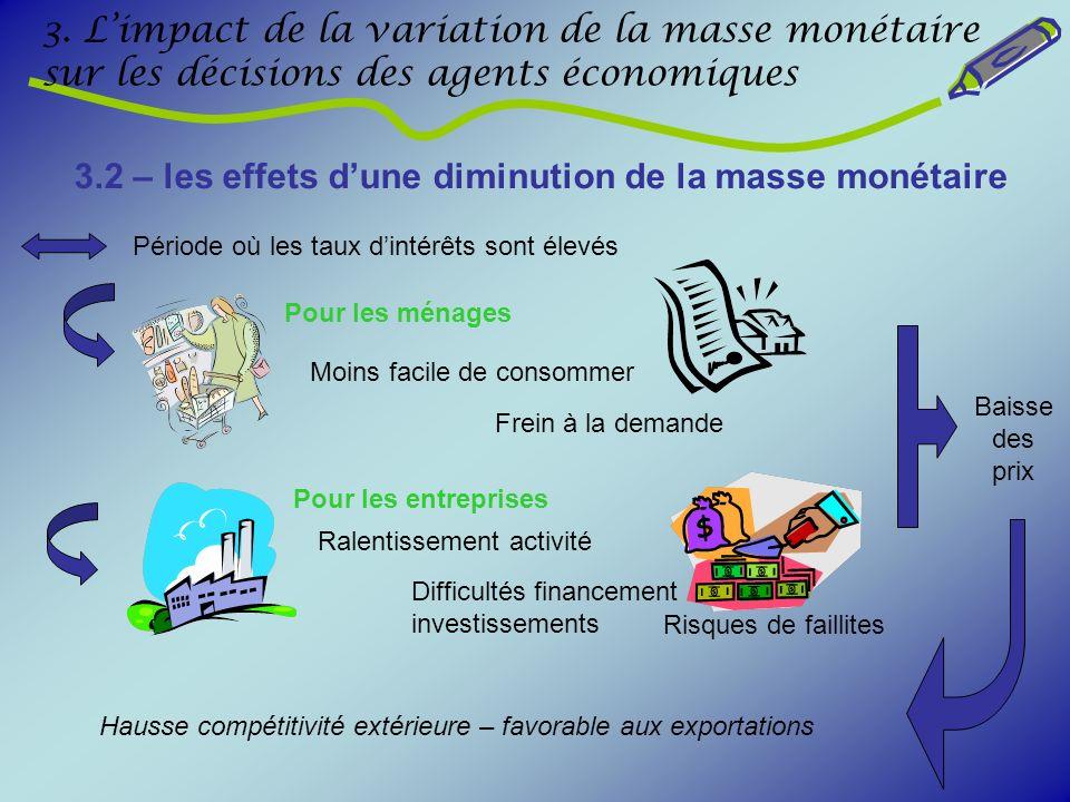 3. Limpact de la variation de la masse monétaire sur les décisions des agents économiques 3.2 – les effets dune diminution de la masse monétaire Pério