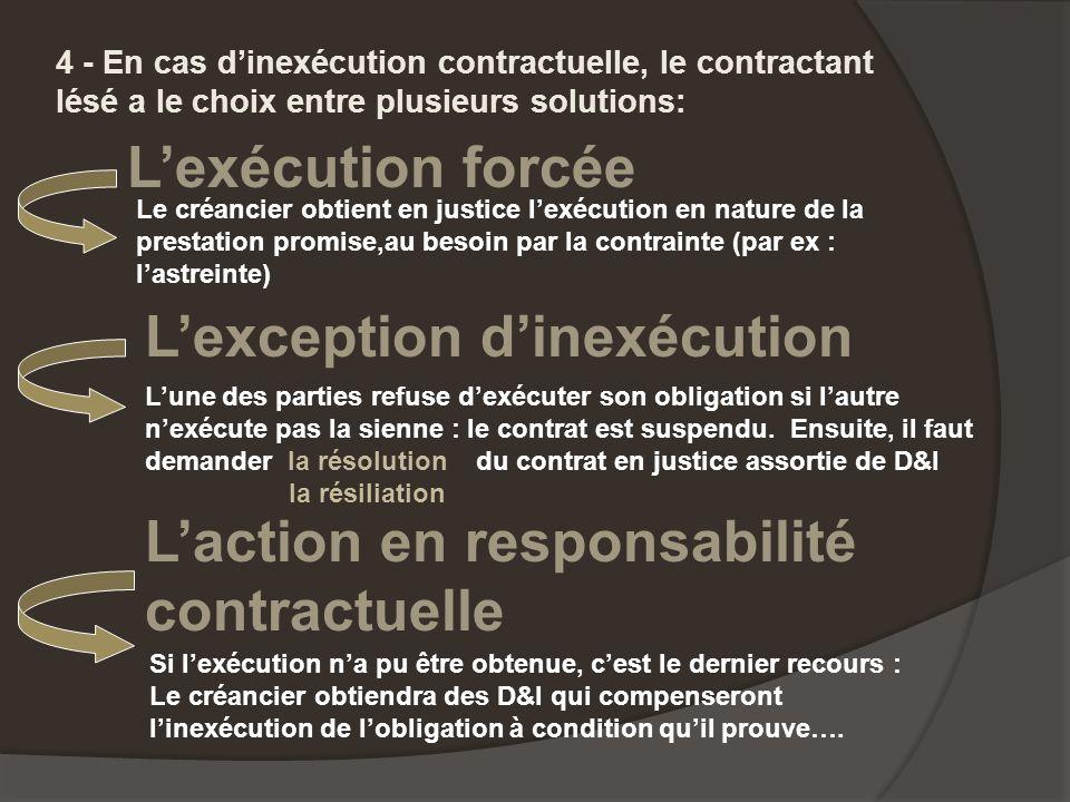 4 - En cas dinexécution contractuelle, le contractant lésé a le choix entre plusieurs solutions: Lexécution forcée Le créancier obtient en justice lex