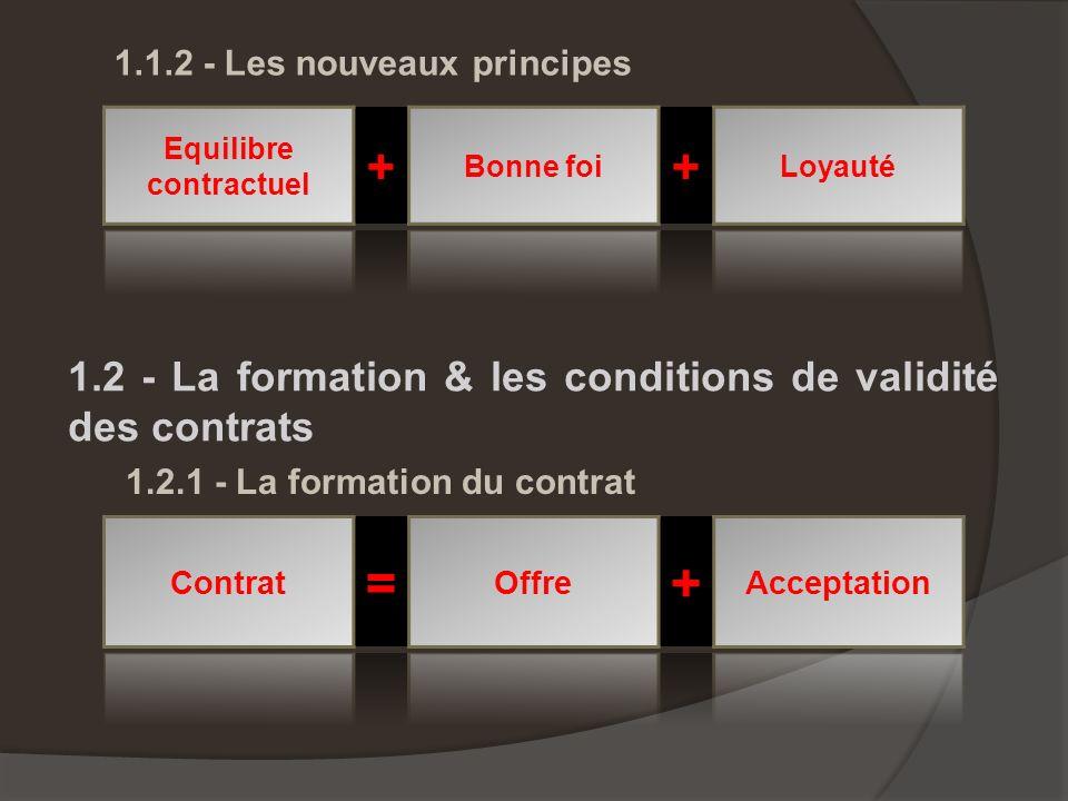 1.1.2 - Les nouveaux principes 1.2 - La formation & les conditions de validité des contrats 1.2.1 - La formation du contrat