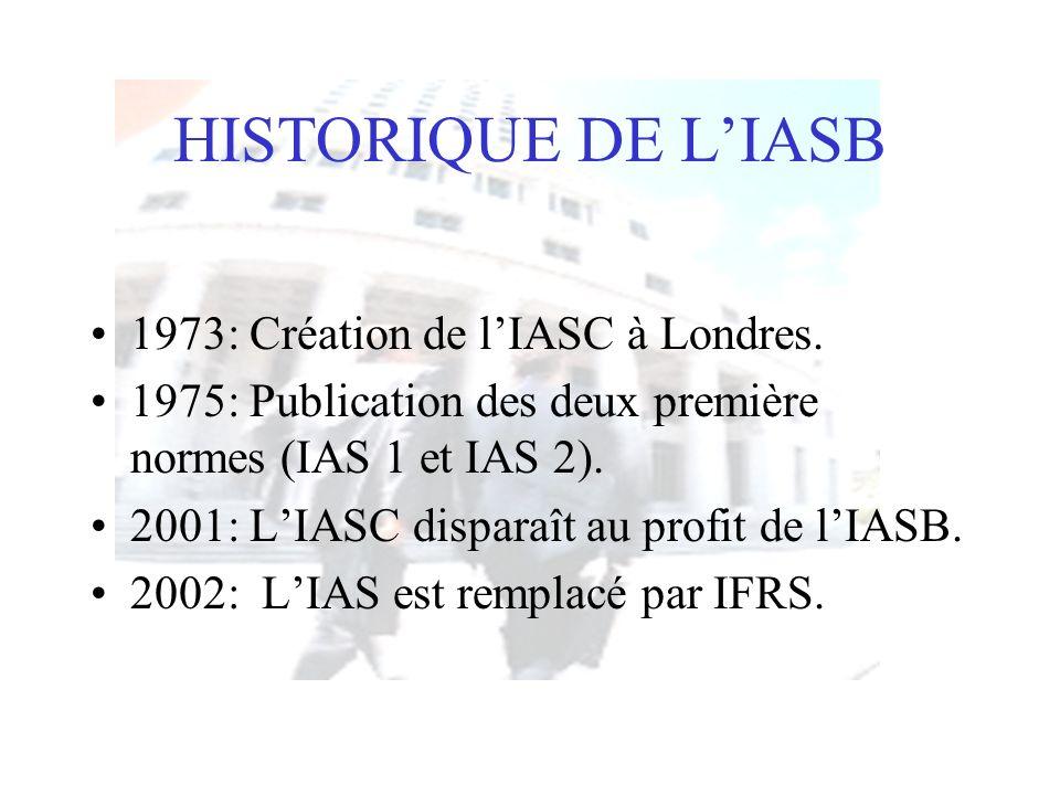 HISTORIQUE DE LIASB 1973: Création de lIASC à Londres. 1975: Publication des deux première normes (IAS 1 et IAS 2). 2001: LIASC disparaît au profit de
