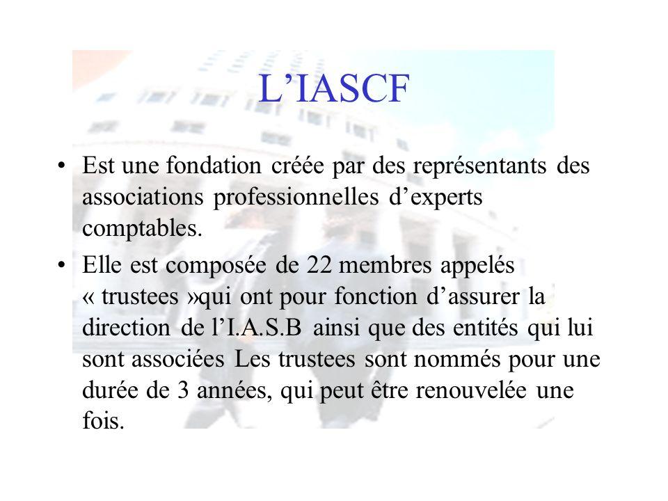 Le rôle de lIASCF: revoir chaque année la stratégie de lIASB et dévaluer son efficacité ; approuver le budget de lIASB et assurer son financement ; étudier les questions stratégiques générales qui concernent des normes comptables internationales, promouvoir lIASB et son travail sans toutefois simmiscer dans ses travaux techniques ; définir lorganisation et les procédures de fonctionnement de lIASB, de lIFRIC et du SAC ; approuver les amendements à la constitution, à lissue dun processus de revue auquel est associé le SAC.
