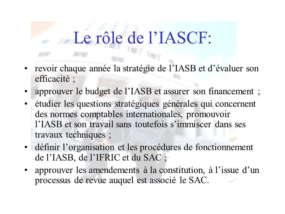 Le rôle de lIASCF: revoir chaque année la stratégie de lIASB et dévaluer son efficacité ; approuver le budget de lIASB et assurer son financement ; ét