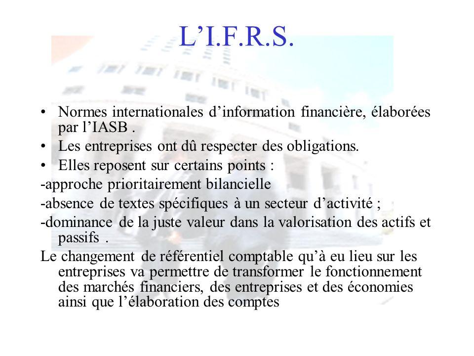 LI.F.R.S. Normes internationales dinformation financière, élaborées par lIASB. Les entreprises ont dû respecter des obligations. Elles reposent sur ce
