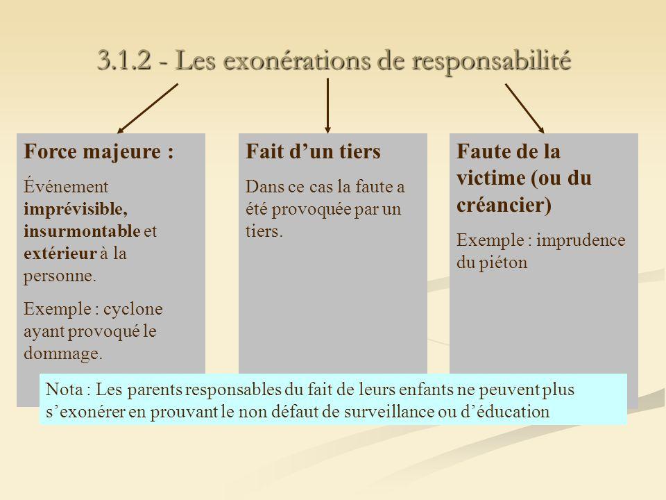 3.1.2 - Les exonérations de responsabilité Force majeure : Événement imprévisible, insurmontable et extérieur à la personne. Exemple : cyclone ayant p