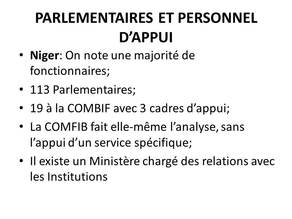 PARLEMENTAIRES ET PERSONNEL DAPPUI Niger: On note une majorité de fonctionnaires; 113 Parlementaires; 19 à la COMBIF avec 3 cadres dappui; La COMFIB fait elle-même lanalyse, sans lappui dun service spécifique; Il existe un Ministère chargé des relations avec les Institutions