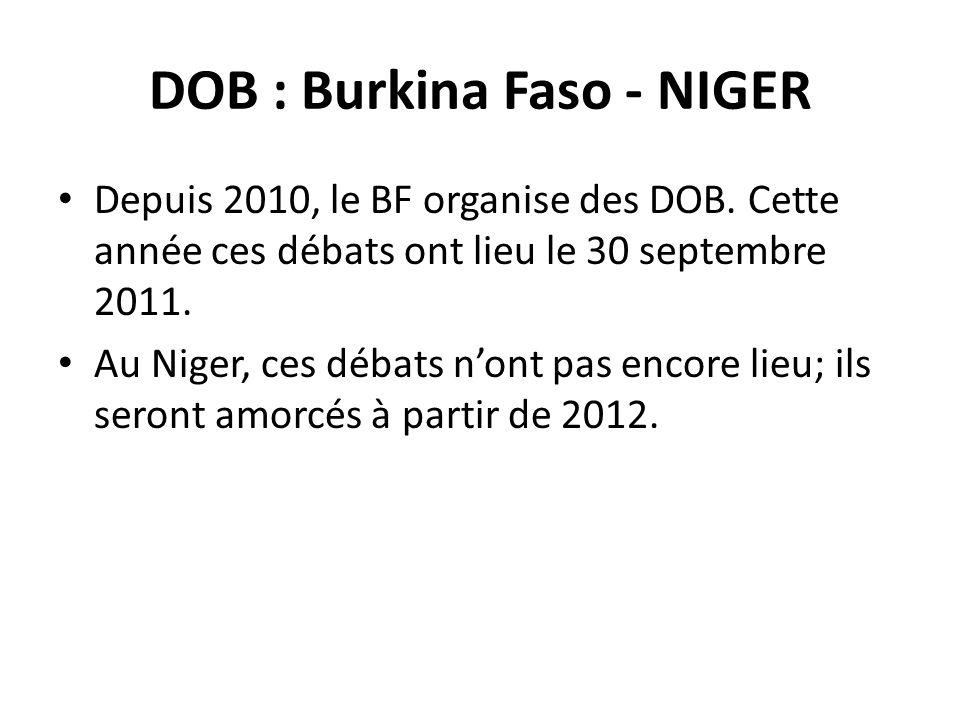 DOB : Burkina Faso - NIGER Depuis 2010, le BF organise des DOB.