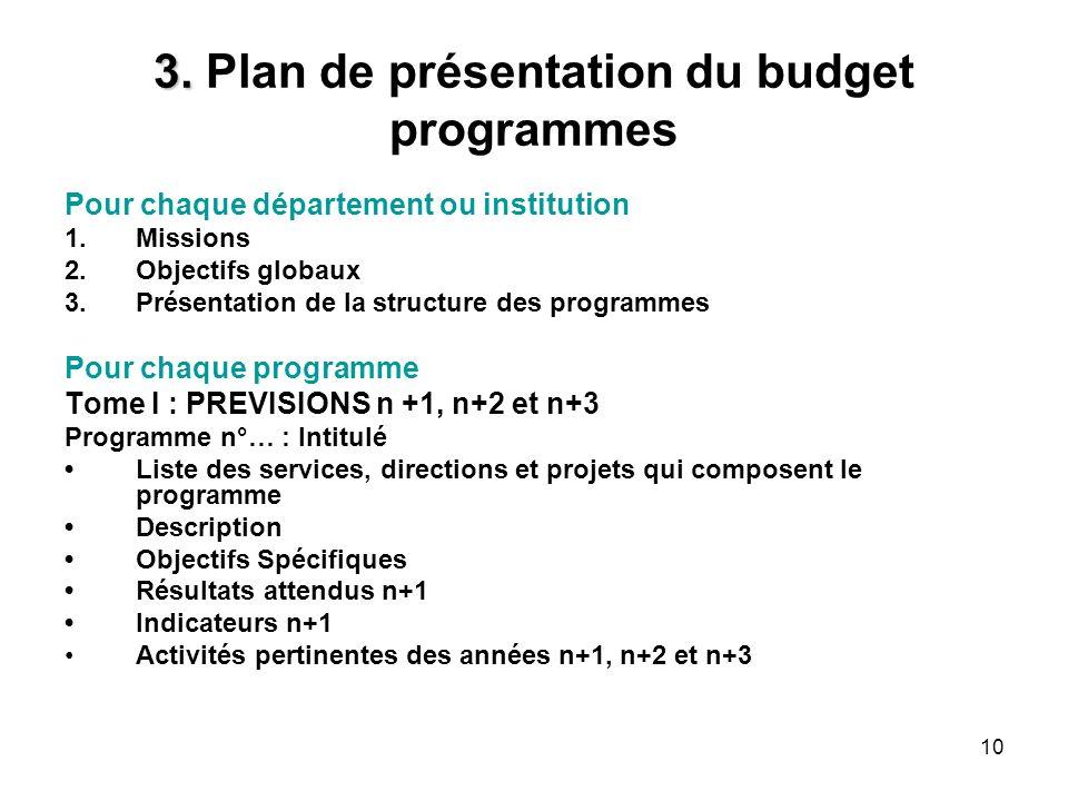 10 3. 3. Plan de présentation du budget programmes Pour chaque département ou institution 1.Missions 2.Objectifs globaux 3.Présentation de la structur