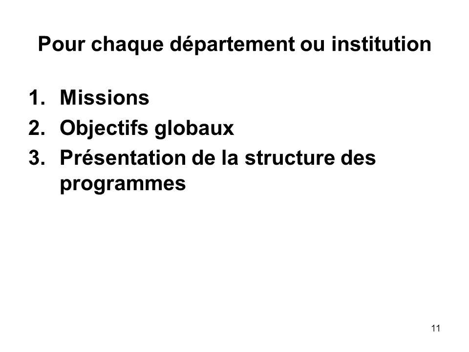 11 Pour chaque département ou institution 1.Missions 2.Objectifs globaux 3.Présentation de la structure des programmes