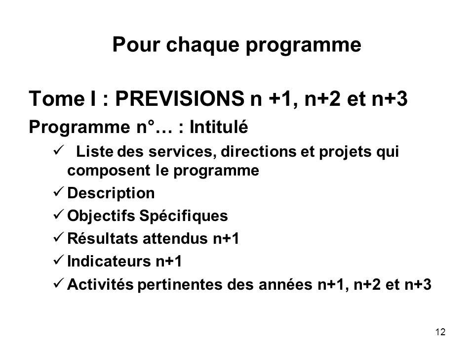 12 Pour chaque programme Tome I : PREVISIONS n +1, n+2 et n+3 Programme n°… : Intitulé Liste des services, directions et projets qui composent le prog