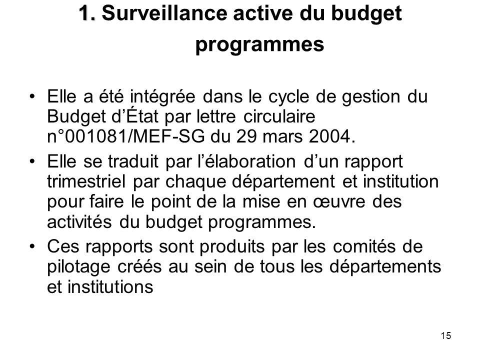 15 1. 1. Surveillance active du budget programmes Elle a été intégrée dans le cycle de gestion du Budget dÉtat par lettre circulaire n°001081/MEF-SG d