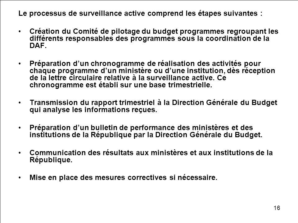 16 Le processus de surveillance active comprend les étapes suivantes : Création du Comité de pilotage du budget programmes regroupant les différents r