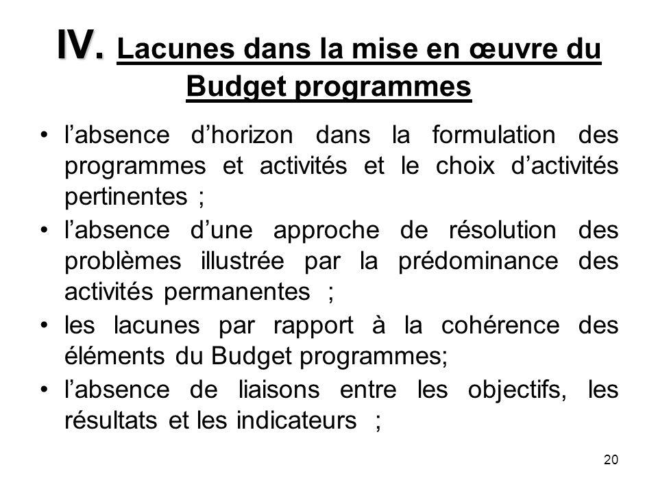 20 IV. IV. Lacunes dans la mise en œuvre du Budget programmes labsence dhorizon dans la formulation des programmes et activités et le choix dactivités