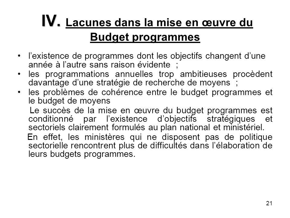 21 IV. IV. Lacunes dans la mise en œuvre du Budget programmes lexistence de programmes dont les objectifs changent dune année à lautre sans raison évi