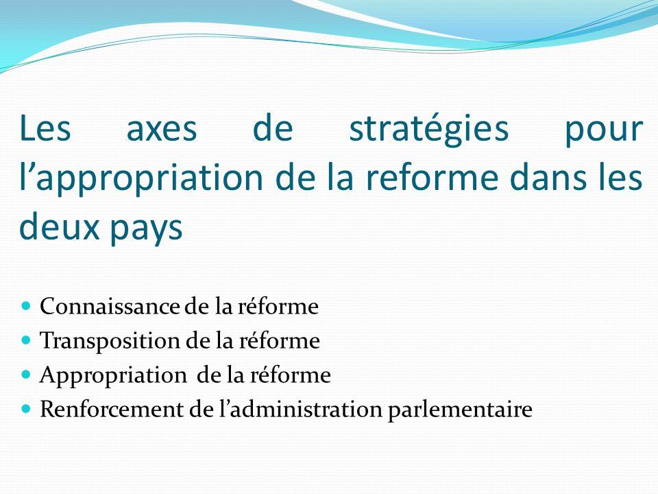 Les axes de stratégies pour lappropriation de la reforme dans les deux pays Connaissance de la réforme Transposition de la réforme Appropriation de la réforme Renforcement de ladministration parlementaire