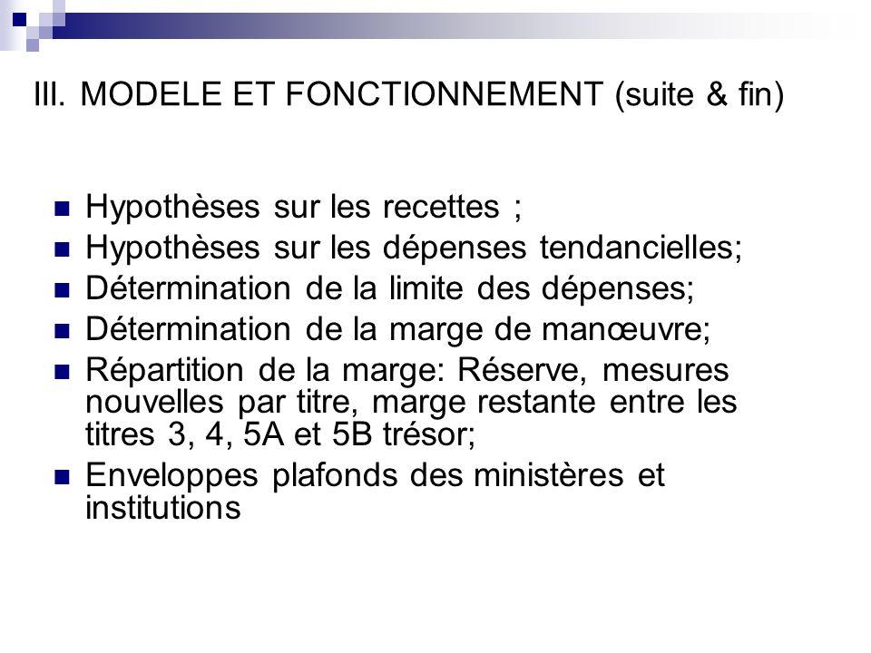 III. MODELE ET FONCTIONNEMENT (suite & fin) Hypothèses sur les recettes ; Hypothèses sur les dépenses tendancielles; Détermination de la limite des dé