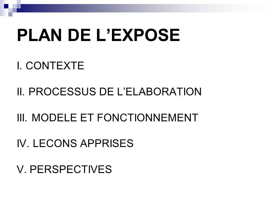 PLAN DE LEXPOSE I. CONTEXTE II. PROCESSUS DE LELABORATION III. MODELE ET FONCTIONNEMENT IV. LECONS APPRISES V. PERSPECTIVES