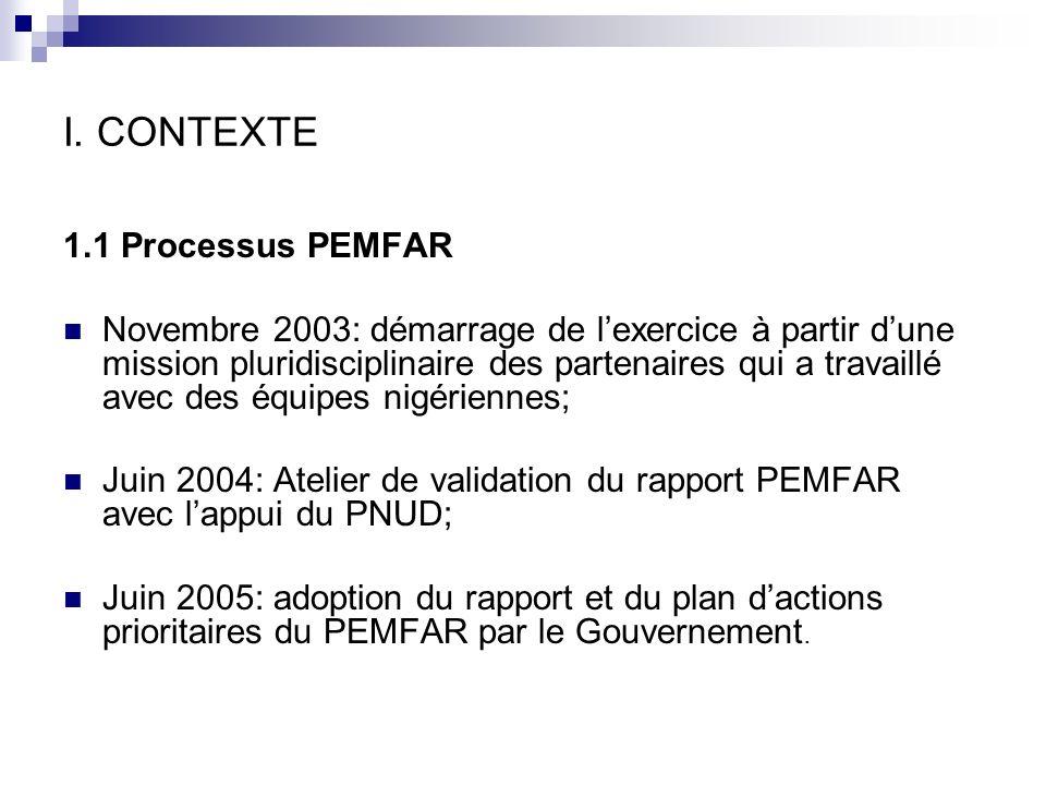 I. CONTEXTE 1.1 Processus PEMFAR Novembre 2003: démarrage de lexercice à partir dune mission pluridisciplinaire des partenaires qui a travaillé avec d