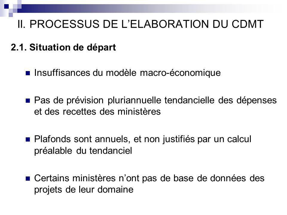 2.1. Situation de départ Insuffisances du modèle macro-économique Pas de prévision pluriannuelle tendancielle des dépenses et des recettes des ministè
