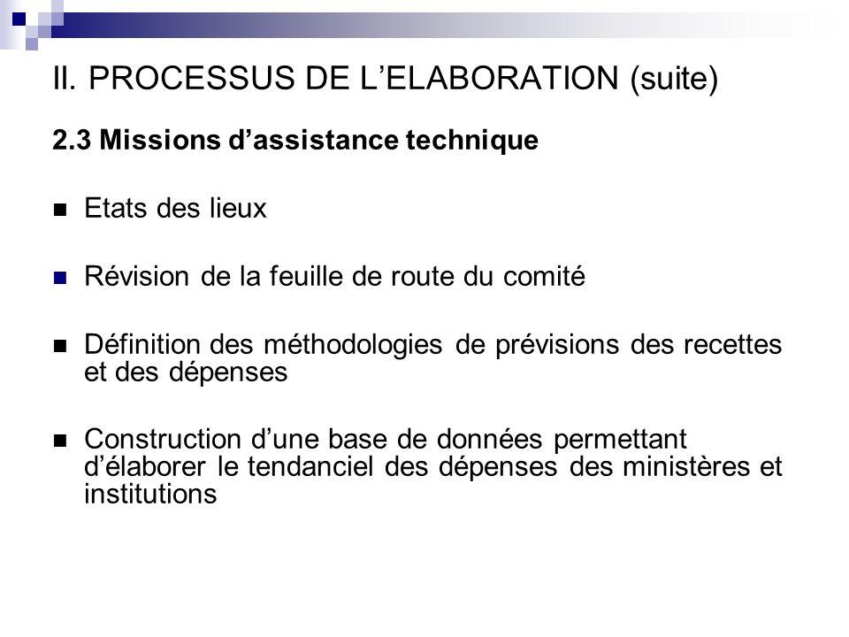 II. PROCESSUS DE LELABORATION (suite) 2.3 Missions dassistance technique Etats des lieux Révision de la feuille de route du comité Définition des méth