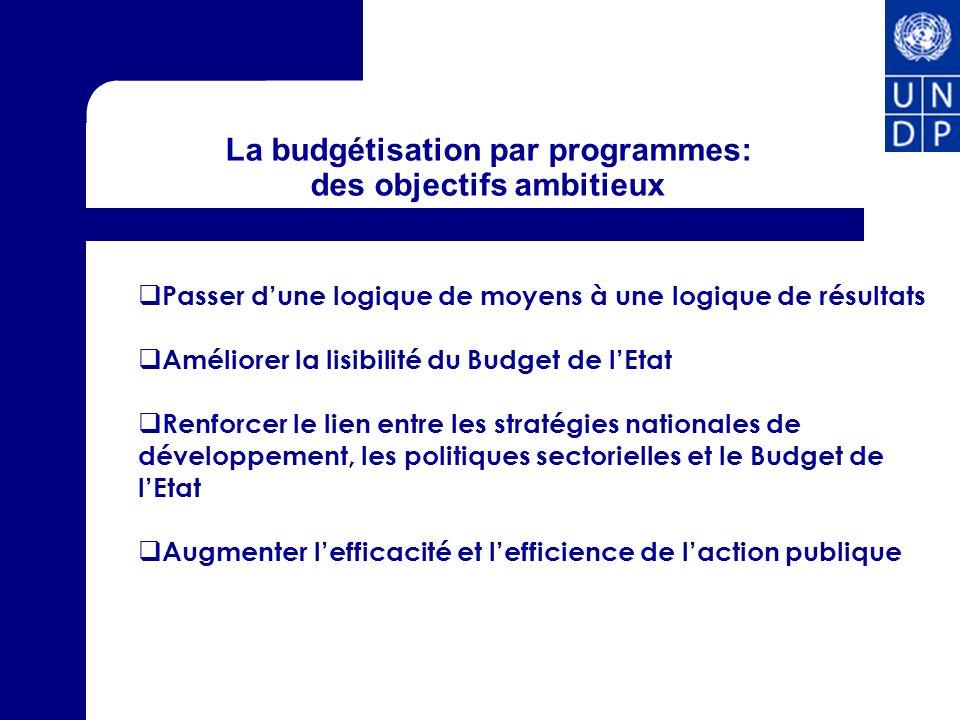 La budgétisation par programmes: des objectifs ambitieux Passer dune logique de moyens à une logique de résultats Améliorer la lisibilité du Budget de lEtat Renforcer le lien entre les stratégies nationales de développement, les politiques sectorielles et le Budget de lEtat Augmenter lefficacité et lefficience de laction publique