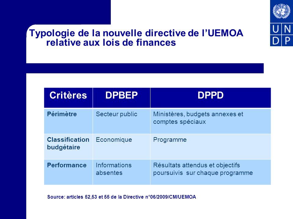 Typologie de la nouvelle directive de lUEMOA relative aux lois de finances Source: articles 52,53 et 55 de la Directive n°06/2009/CM/UEMOA CritèresDPB