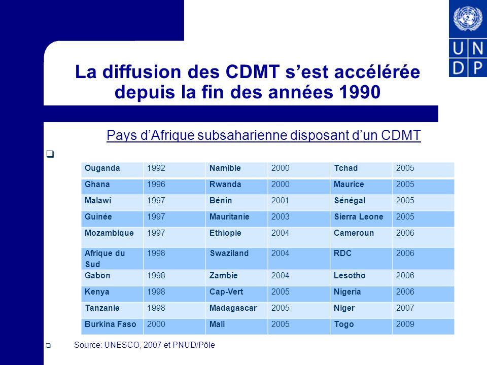 La diffusion des CDMT sest accélérée depuis la fin des années 1990 Pays dAfrique subsaharienne disposant dun CDMT Source: UNESCO, 2007 et PNUD/Pôle Ou