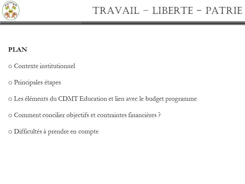 TRAVAIL – LIBERTE - PATRIE 1.