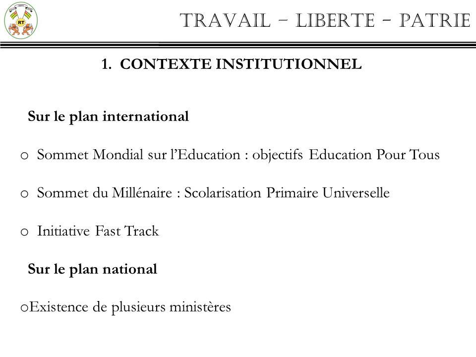 TRAVAIL – LIBERTE - PATRIE 2.