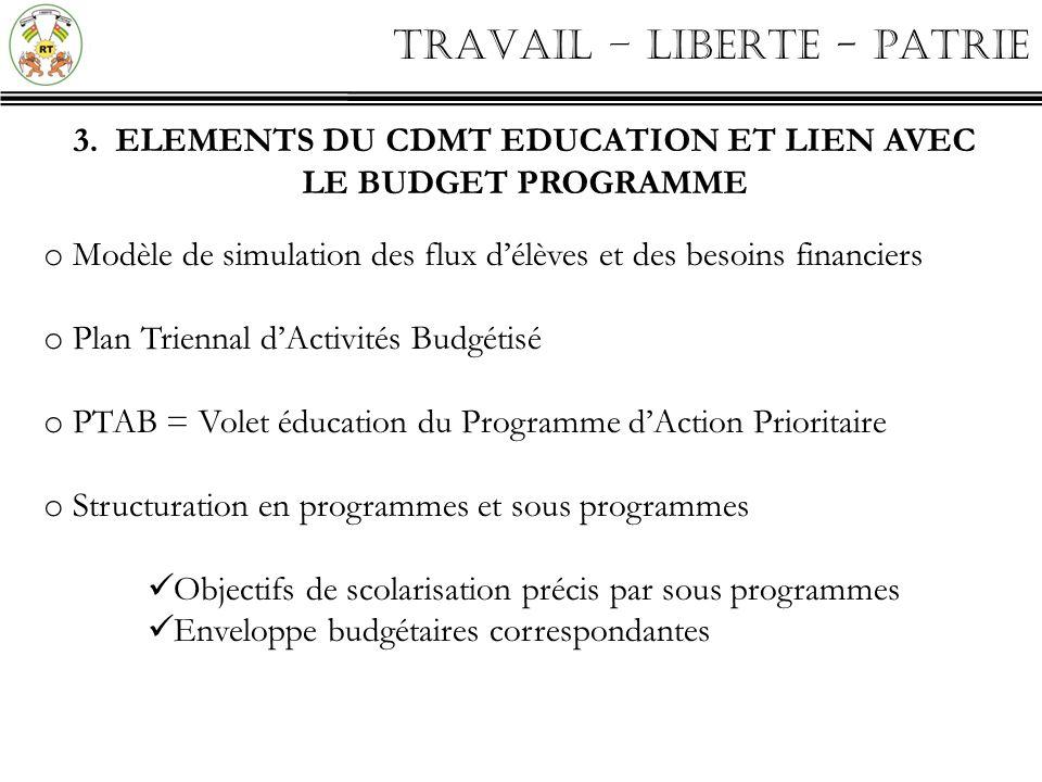 TRAVAIL – LIBERTE - PATRIE 4.COMMENT CONCILIER OBJECTIFS ET CONTRAINTES .