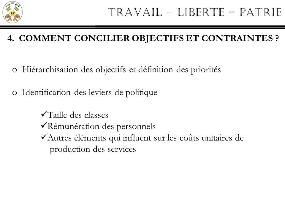 TRAVAIL – LIBERTE - PATRIE 5.