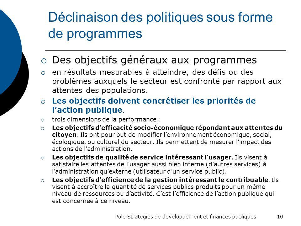Déclinaison des politiques sous forme de programmes Des objectifs généraux aux programmes en résultats mesurables à atteindre, des défis ou des problè