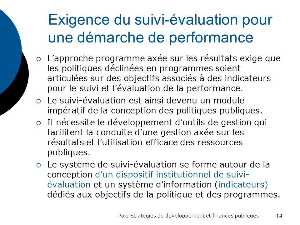 Exigence du suivi-évaluation pour une démarche de performance Lapproche programme axée sur les résultats exige que les politiques déclinées en program