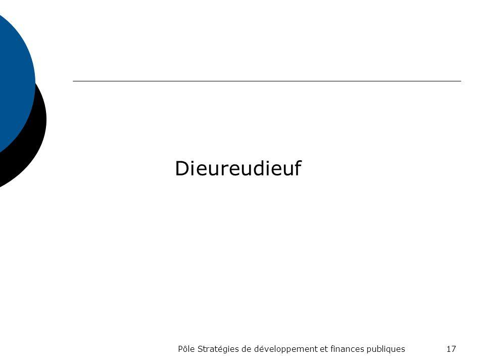 Dieureudieuf Pôle Stratégies de développement et finances publiques17