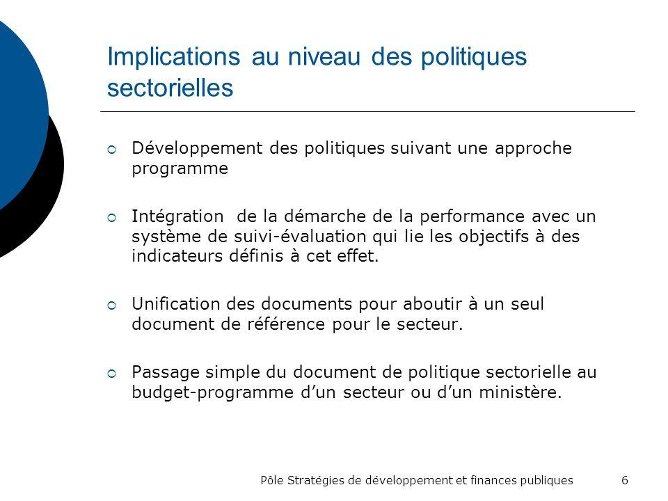 Implications au niveau des politiques sectorielles Développement des politiques suivant une approche programme Intégration de la démarche de la perfor