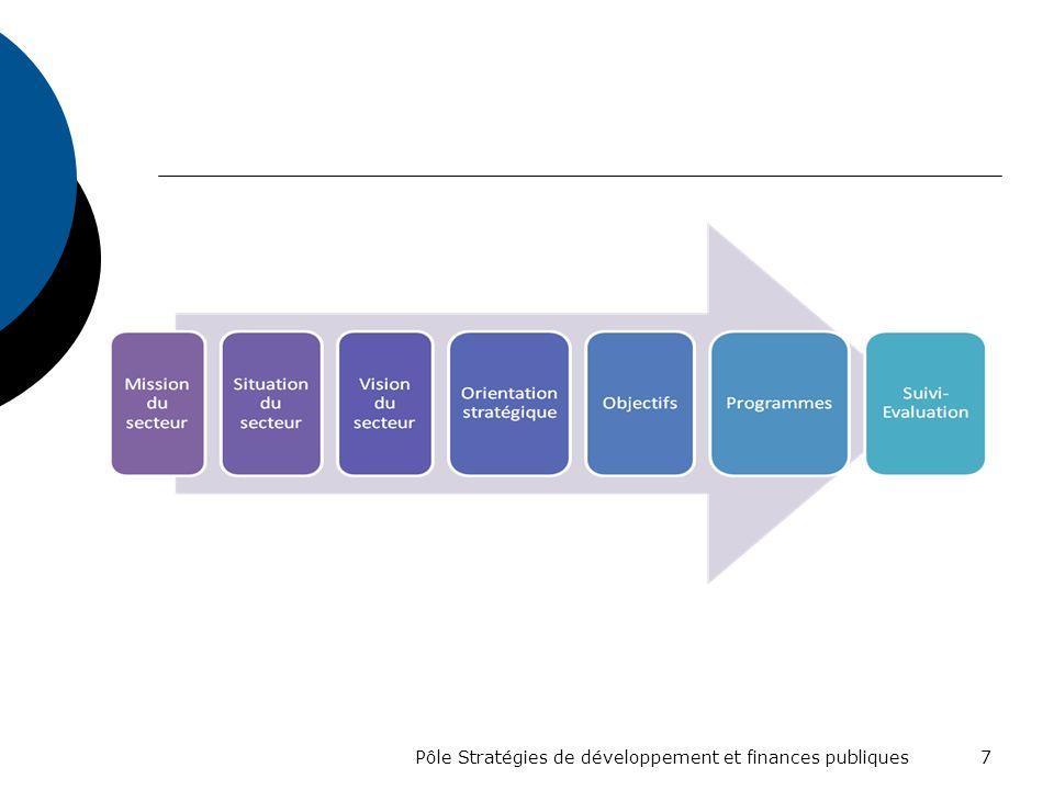 Lapproche programme pour les politiques sectorielles Le document de politique sectorielle est un document cadre dorientation politique qui analyse la situation existante du secteur et donne les perspectives dévolution de celui-ci tout en précisant les mesures politiques à mettre en œuvre en référence au contexte socio-économique actuel.